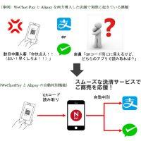 訪日中国人旅行者が利用するスマホ決済サービスWeChatPayとAlipayを、 日本で初めて1つのアプリで決済を可能とする日本初のマルチ決済サービス